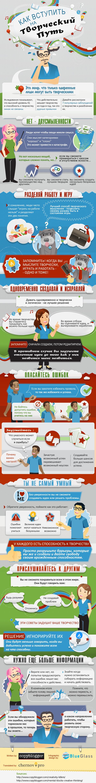 инфографика_pro-tvorchestvo